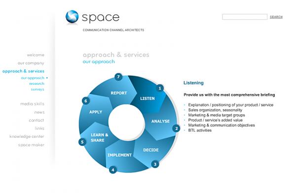 Space - Web - Exelmans Graphics - Visual Communication