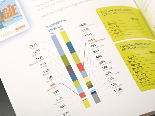 Corelio Annual Report 2010 (2)
