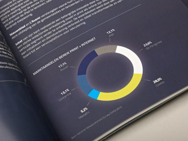 Corelio Annual Report 2010 (1)