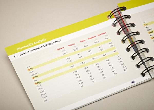 OMD Media Digest Plurimedia Analysis